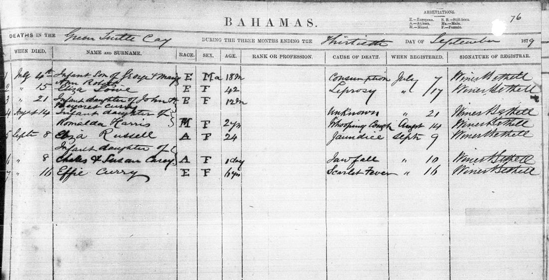 Death of Romelda Baby 1879