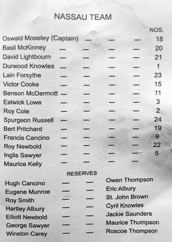 Rugby Club Roster 1941
