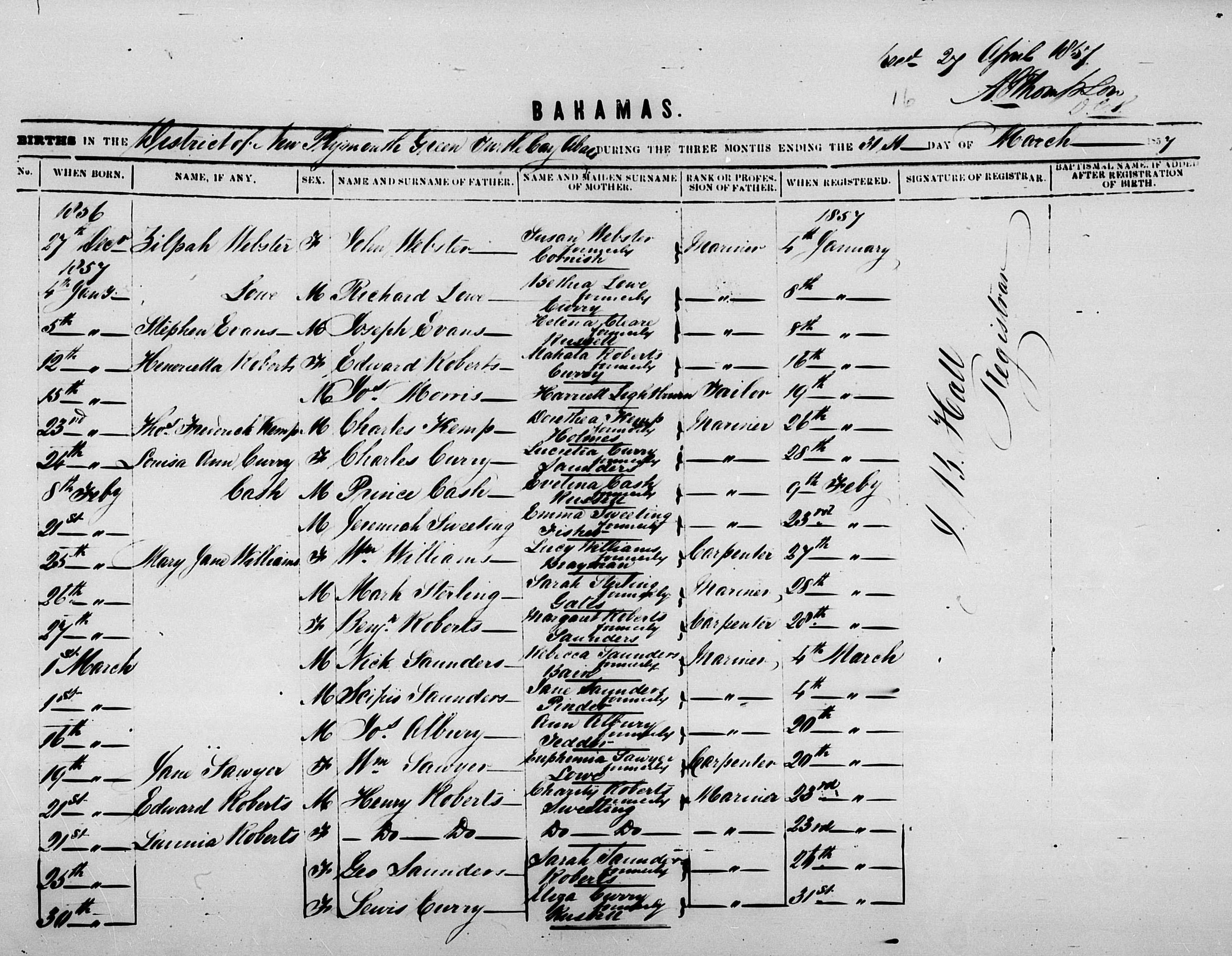 Birth Record for Sarah Starling, Daughter of Mark and Sarah Starling - 1867